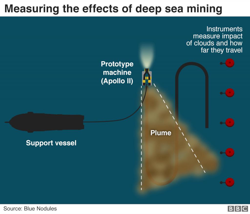 deep sea mining cobalt